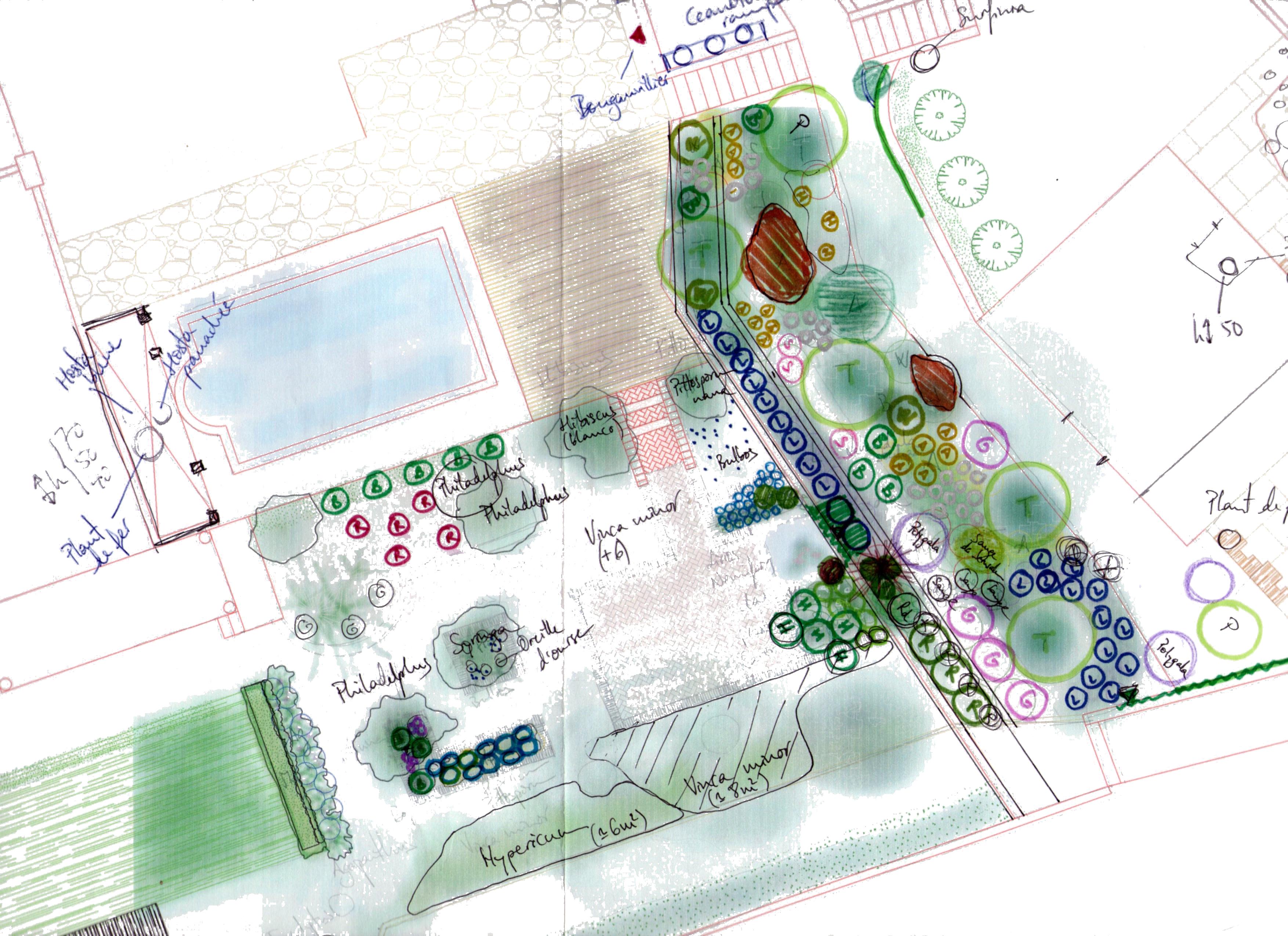 plano plx001